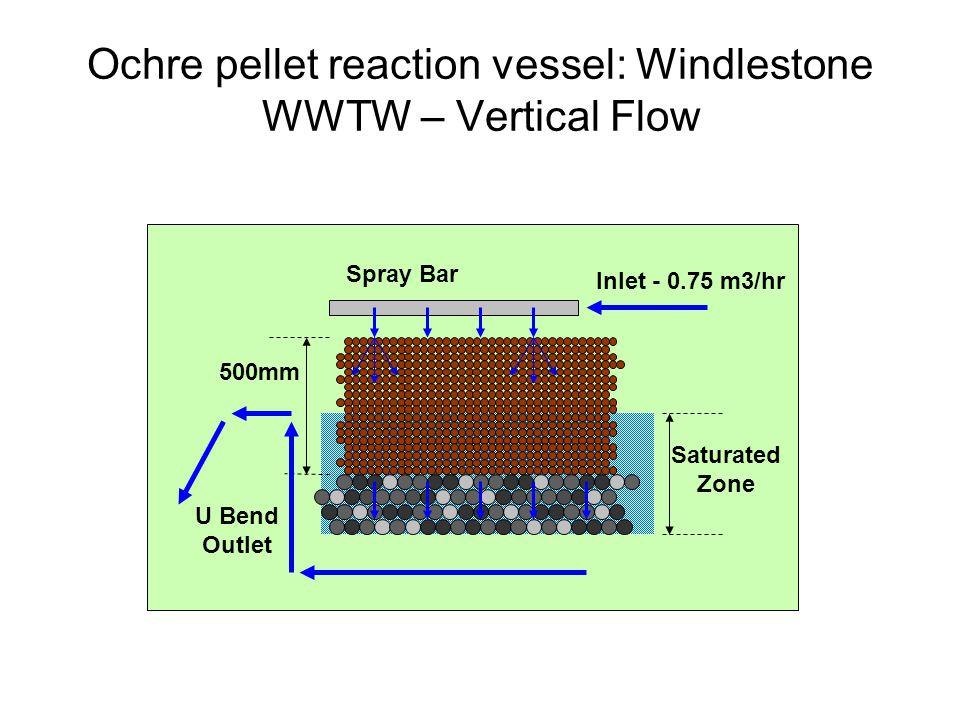 Ochre pellet reaction vessel: Windlestone WWTW – Vertical Flow Inlet - 0.75 m3/hr 500mm Saturated Zone U Bend Outlet Spray Bar