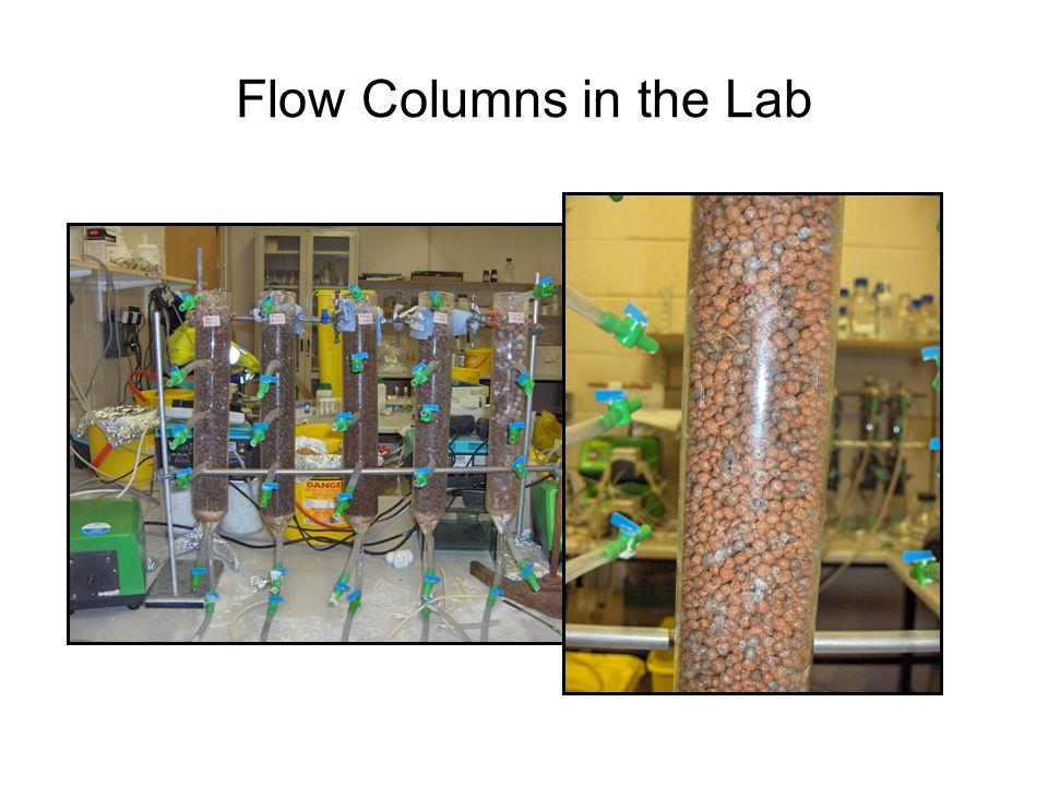 Flow Columns in the Lab