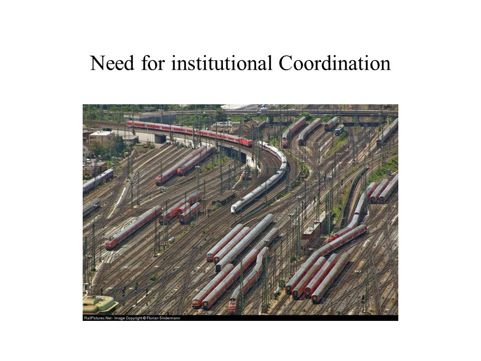 Need for institutional Coordination