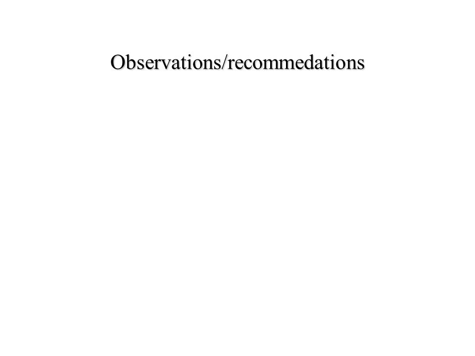 Observations/recommedations