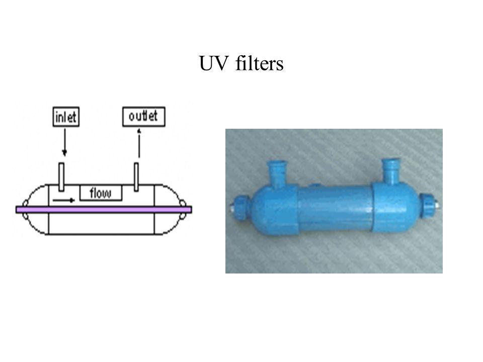 UV filters