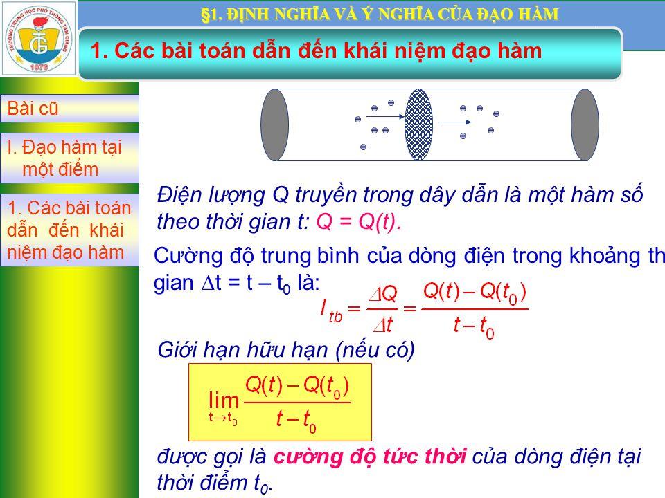 §1.ĐỊNH NGHĨA VÀ Ý NGHĨA CỦA ĐẠO HÀM Bài cũ I. Đạo hàm tại một điểm 1.