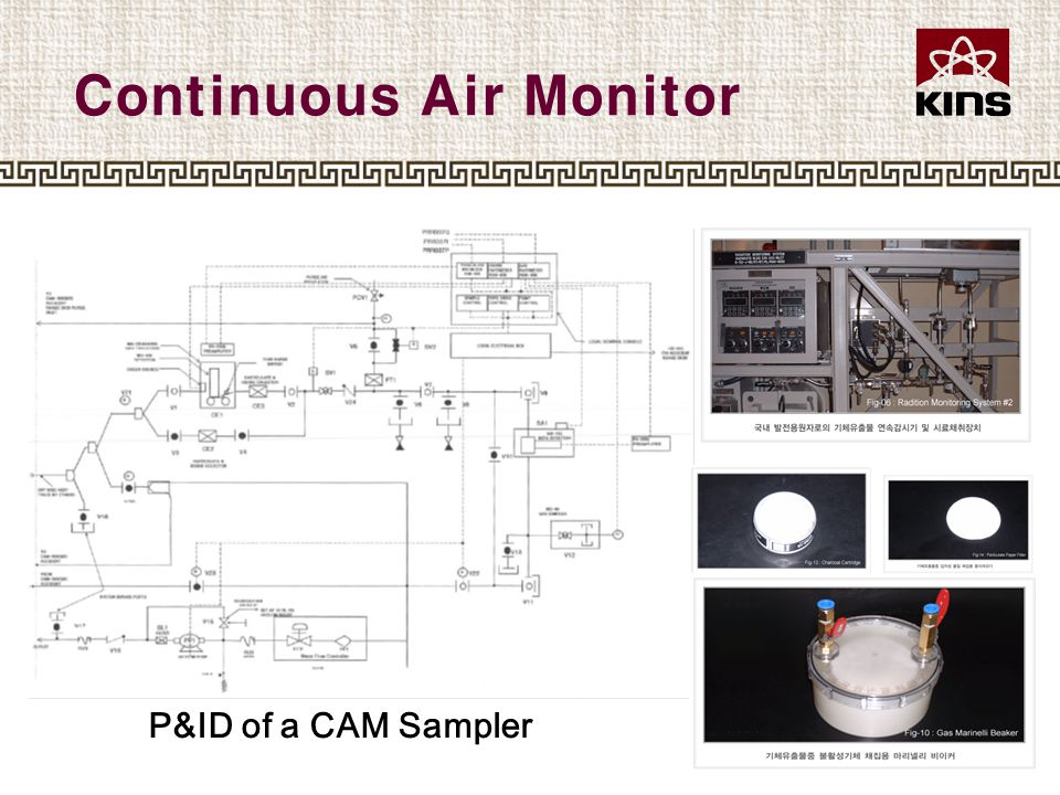 Continuous Air Monitor P&ID of a CAM Sampler