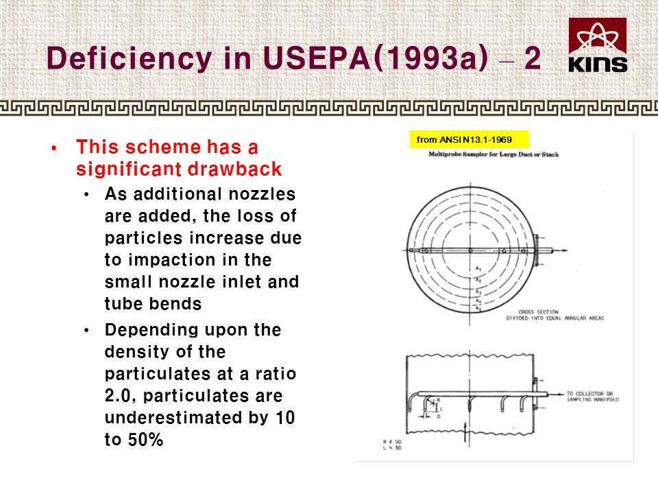 Deficiency in USEPA(1993a) – 2 This scheme has a significant drawback As additional nozzles are added, the loss of particles increase due to impaction in the small nozzle inlet and tube bends Depending upon the density of the particulates at a ratio 2.0, particulates are underestimated by 10 to 50% from ANSI N13.1-1969