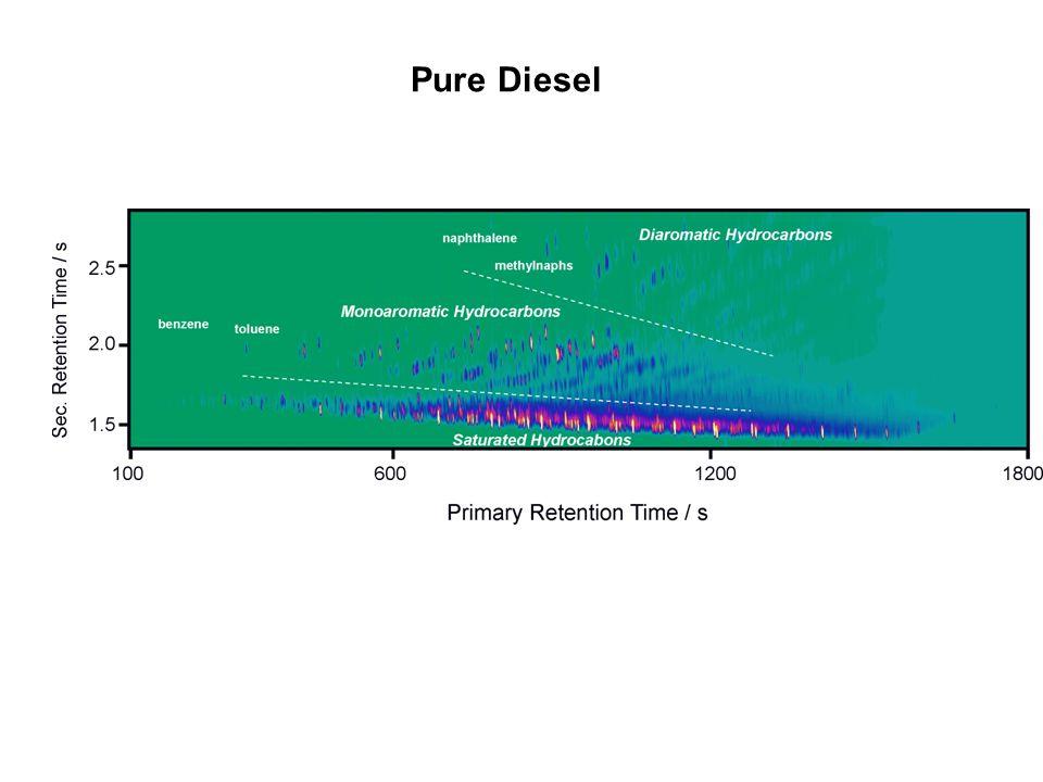 Pure Diesel