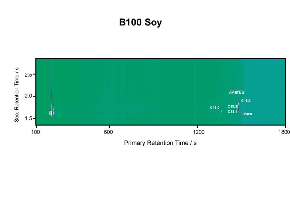 B100 Soy