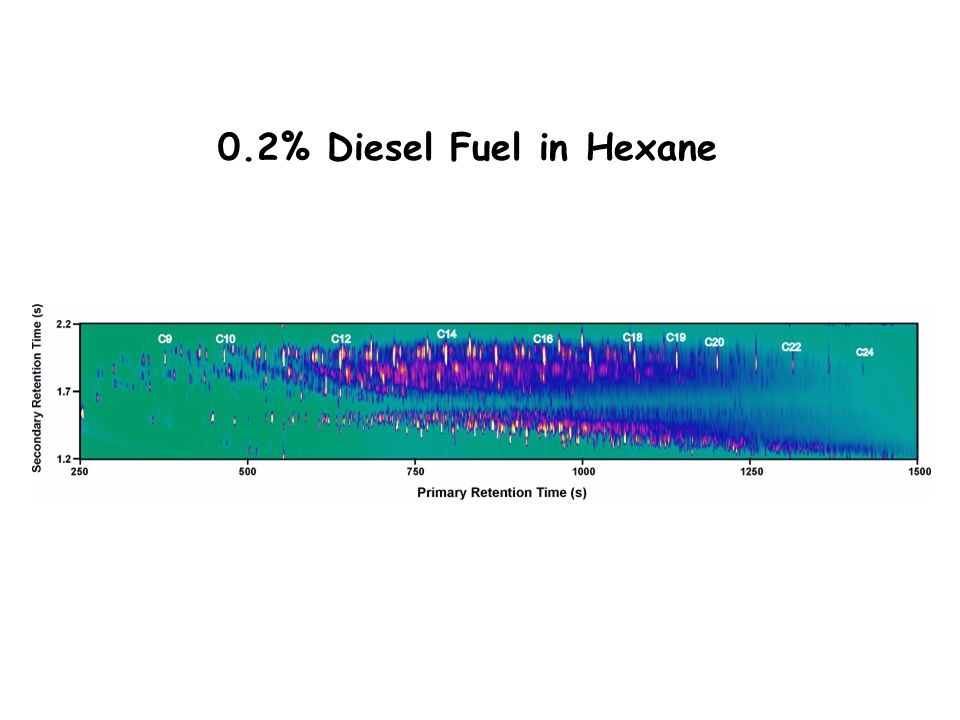 0.2% Diesel Fuel in Hexane