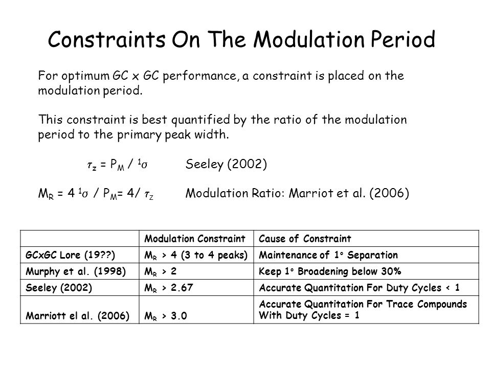 Modulation ConstraintCause of Constraint GCxGC Lore (19??)M R > 4 (3 to 4 peaks)Maintenance of 1 o Separation Murphy et al. (1998)M R > 2Keep 1 o Broa