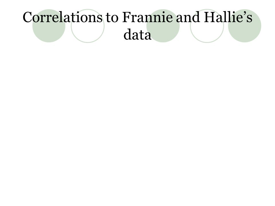 Correlations to Frannie and Hallie's data