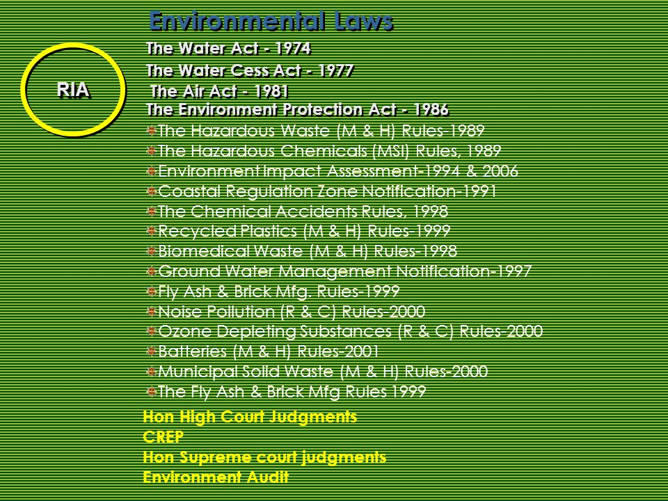 The Air Act - 1981 RIARIA The Water Cess Act - 1977 The Environment Protection Act - 1986 The Water Act - 1974 Environmental Laws The Hazardous Waste (M & H) Rules-1989 The Hazardous Chemicals (MSI) Rules, 1989 Environment Impact Assessment-1994 & 2006 Coastal Regulation Zone Notification-1991 The Chemical Accidents Rules, 1998 Recycled Plastics (M & H) Rules-1999 Biomedical Waste (M & H) Rules-1998 Ground Water Management Notification-1997 Fly Ash & Brick Mfg.