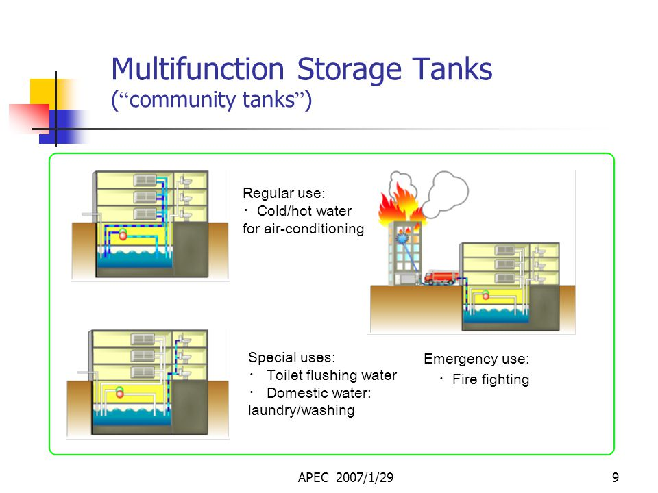 APEC 2007/1/298 Thermal Storage Tanks Heat pump ■ Mechanism ■ Thermal storage ■ Effectiveness ● Improvement of energy utilization efficiency by continuous rating operation ● Downsizing of heat pump capacity: ・ Downsizing from A to B ・ Requires less space for the control/ operations room ① Store ice, cold/hot water at night ② Release heat during day in accordance with the variations of air-conditioning loads ③ Heat shortages offset by heat pump Time Load During thermal storage Cold water storage tank Hot water storage tank 22 Thermal Storage tank & Distributor