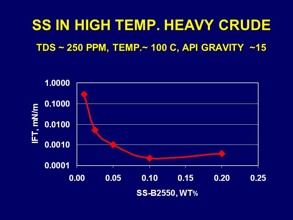 SS IN HIGH TEMP. HEAVY CRUDE TDS ~ 250 PPM, TEMP.~ 100 C, API GRAVITY ~15