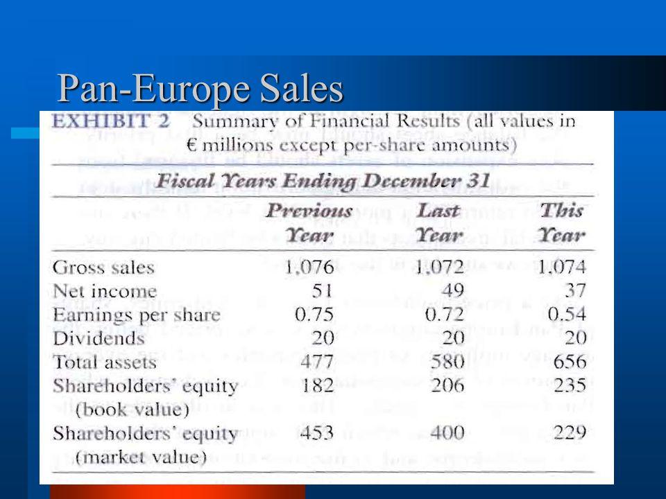 4/21/20155 Pan-Europe Sales