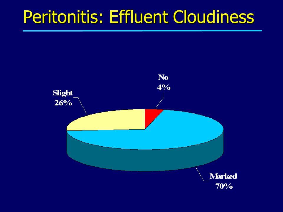 Peritonitis: Effluent Cloudiness