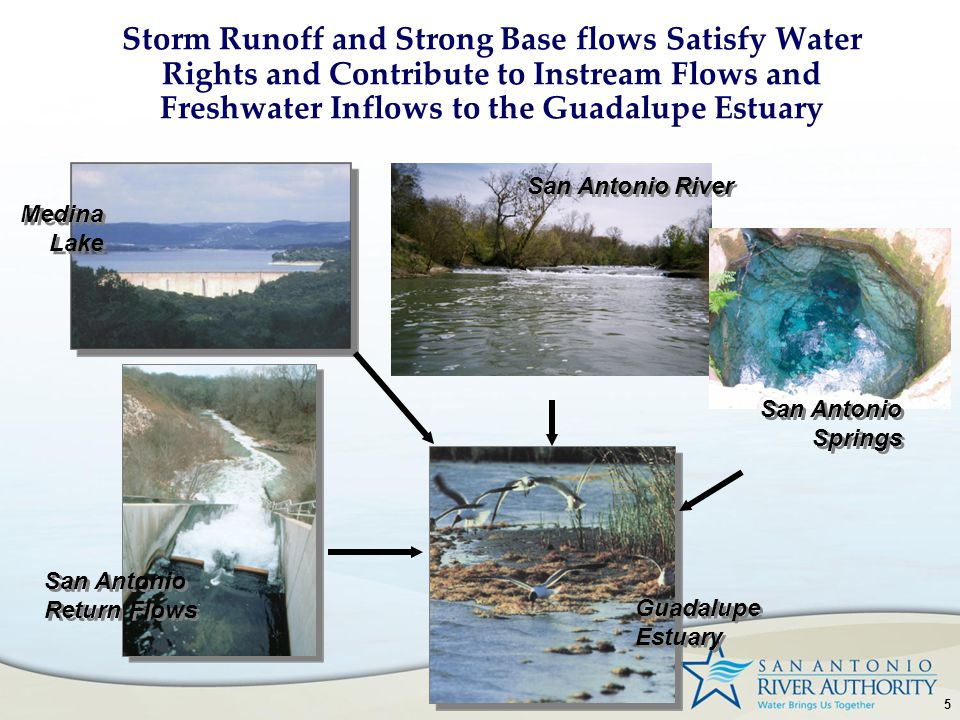 26 Guadalupe Estuary – Freshwater Inflow Components Example Wet Year = 1992 Total Year = 7,696,573 acft