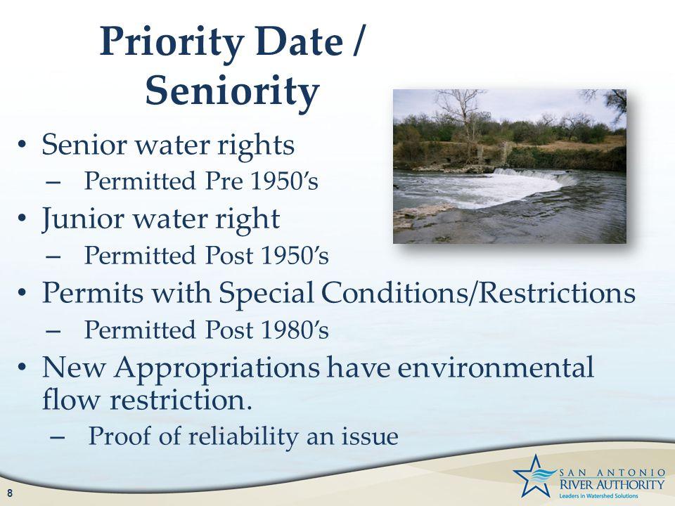 Primary Uses in San Antonio River Domestic Livestock Irrigation Industrial