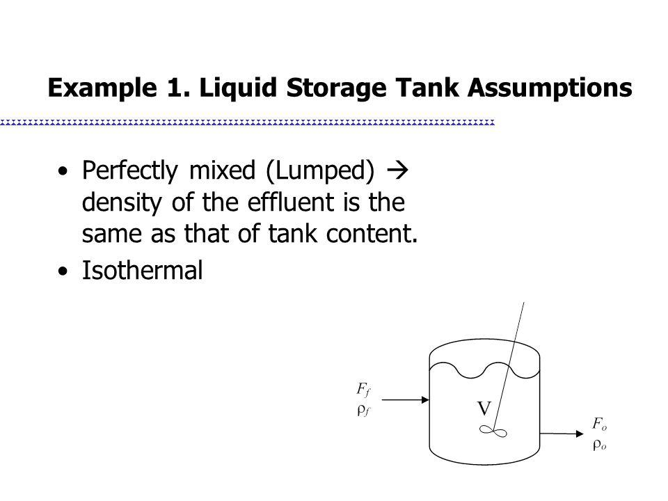 Example 1. Liquid Storage Tank Model Rate of mass accumulation = Rate of mass in - rate of mass out