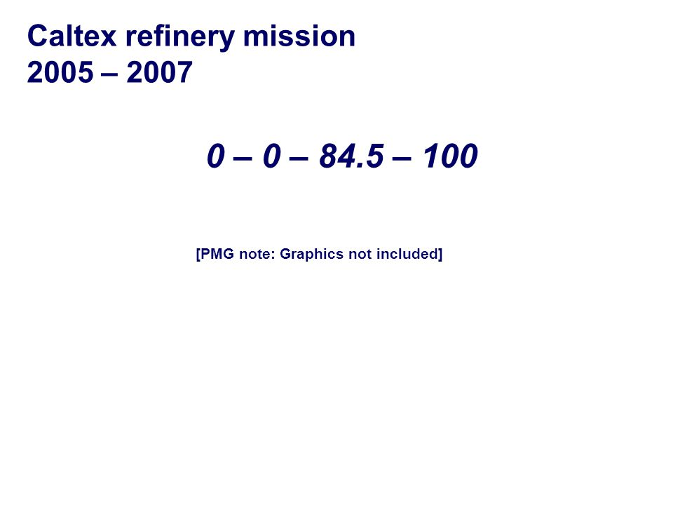 Caltex refinery mission 2005 – 2007 0 – 0 – 84.5 – 100 [PMG note: Graphics not included]