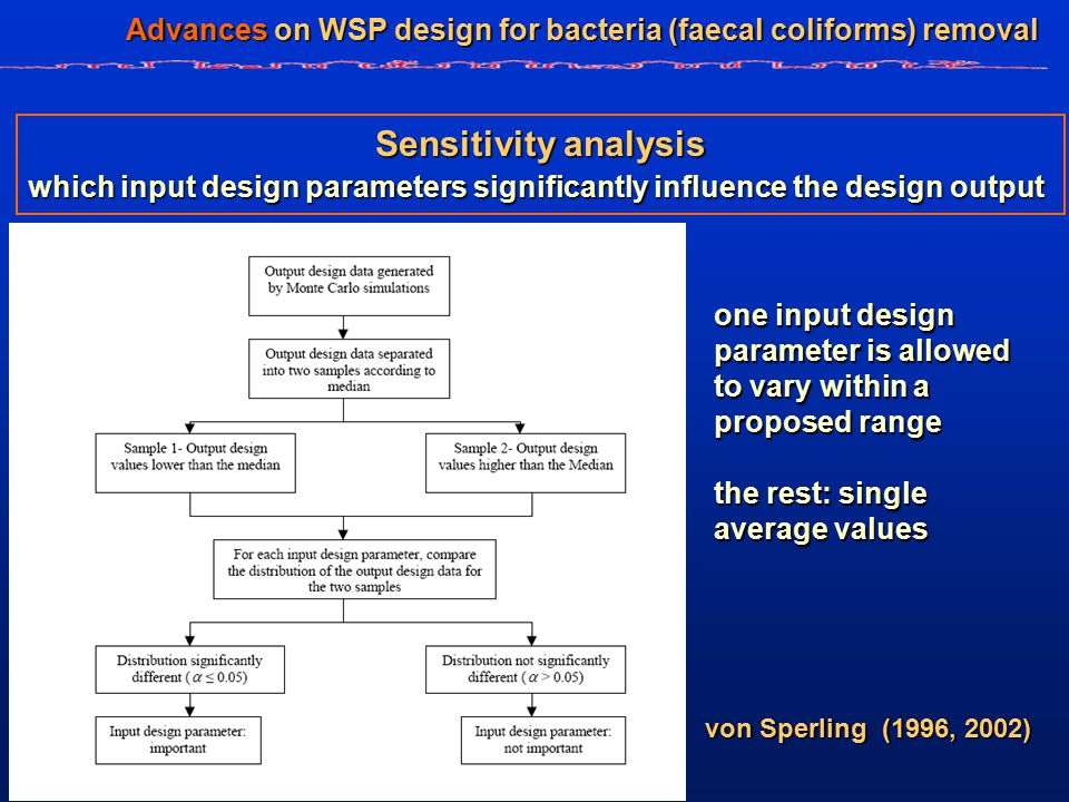 Sensitivity analysis which input design parameters significantly influence the design output von Sperling (1996, 2002) one input design parameter is allowed to vary within a proposed range the rest: single average values Advances on WSP design for bacteria (faecal coliforms) removal