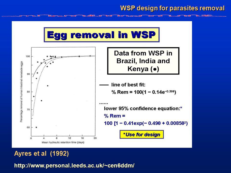 WSP design for parasites removal Ayres et al (1992) http://www.personal.leeds.ac.uk/~cen6ddm/