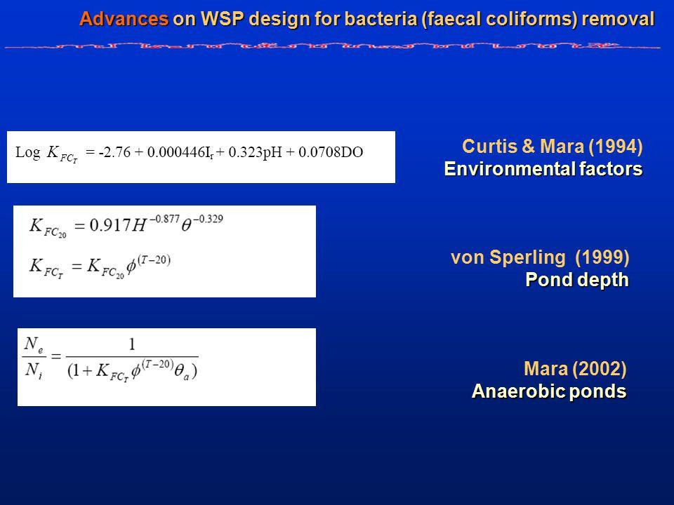 Curtis & Mara (1994) Environmental factors Mara (2002) Anaerobic ponds von Sperling (1999) Pond depth Advances on WSP design for bacteria (faecal coli