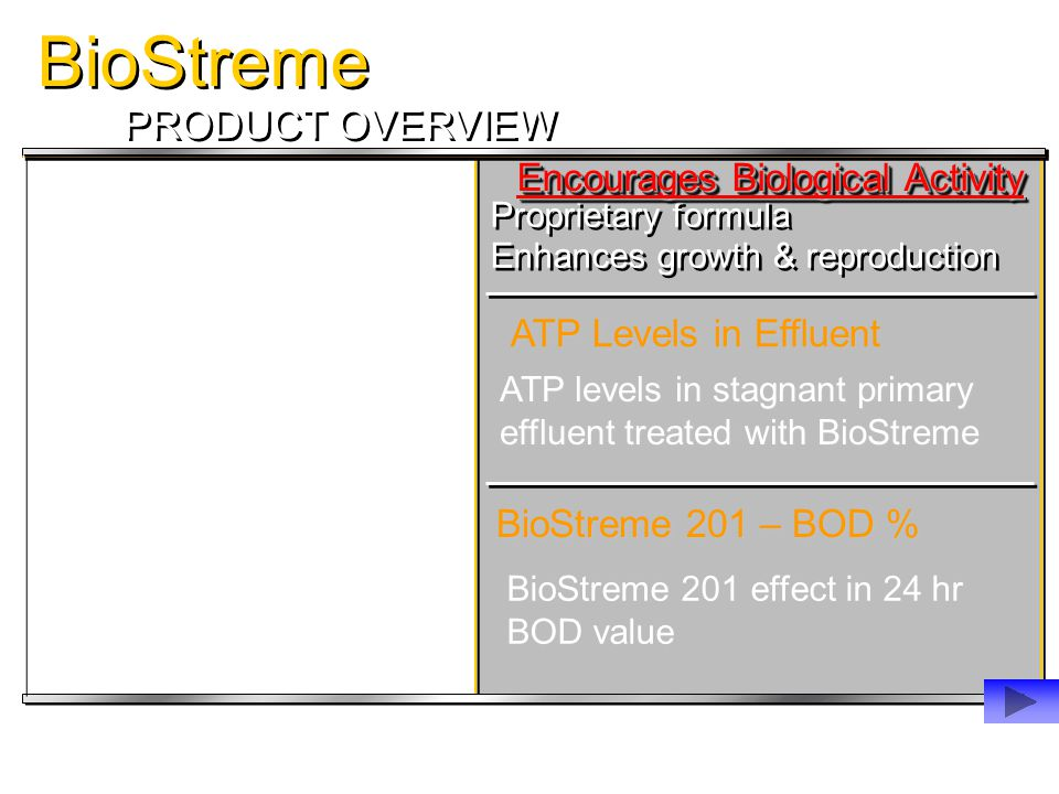 BioStreme PRODUCT OVERVIEW Proprietary formula Enhances growth & reproduction Proprietary formula Enhances growth & reproduction Encourages Biological Activity Encourages Biological Activity Encourages Biological Activity Encourages Biological Activity ATP Levels in Effluent ATP Levels in Effluent ATP levels in stagnant primary effluent treated with BioStreme BioStreme 201 – BOD % BioStreme 201 – BOD % BioStreme 201 effect in 24 hr BOD value