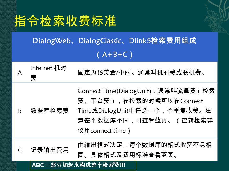 指令检索收费标准 40 DialogWeb 、 DialogClassic 、 Dlink5 检索费用组成 ( A+B+C ) A Internet 机时 费 固定为 16 美金 / 小时。通常叫机时费或联机费。 B 数据库检索费 Connect Time(DialogUnit) :通常叫流量费(检索 费、平台费),在检索的时候可以在 Connect Time 或 DialogUnit 中任选一个,不重复收费。注 意每个数据库不同,可查看蓝页。 (查新检索建 议用 connect time ) C 记录输出费用 由输出格式决定,每个数据库的格式收费不尽相 同。具体格式及费用标准查看蓝页。 ABC 三部分加起来构成整个检索费用