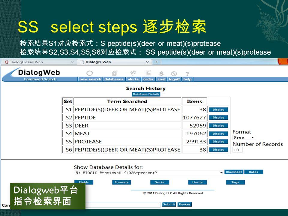 SS select steps 逐步检索 64 检索结果 S1 对应检索式: S peptide(s)(deer or meat)(s)protease 检索结果 S2,S3,S4,S5,S6 对应检索式: SS peptide(s)(deer or meat)(s)protease Dialogweb平台 指令检索界面 Dialogweb平台 指令检索界面