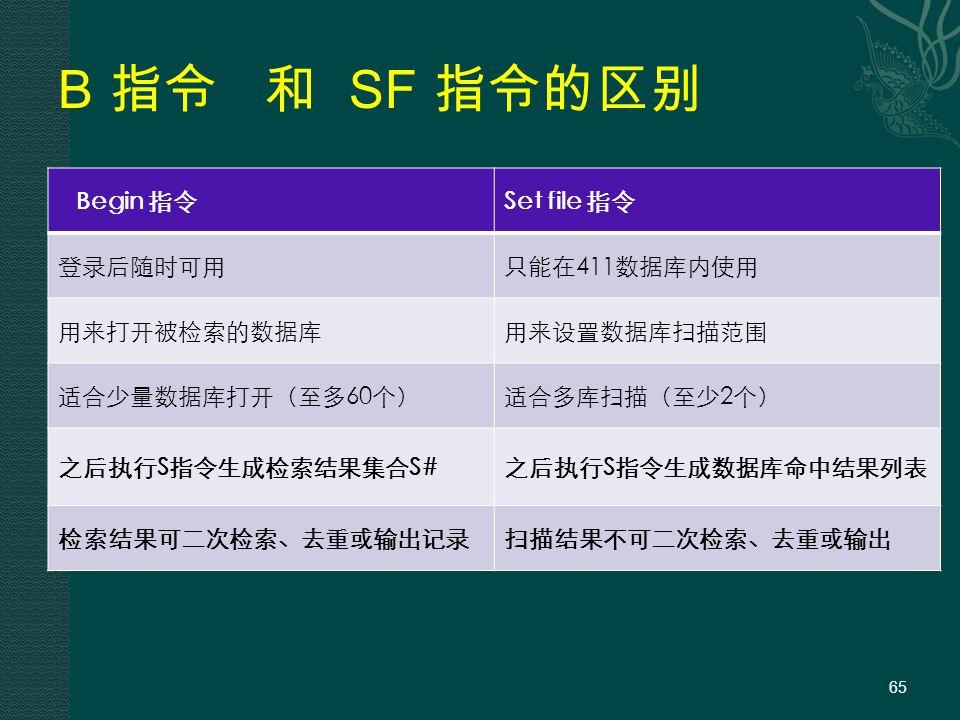 B 指令 和 SF 指令的区别 Begin 指令Set file 指令 登录后随时可用只能在411数据库内使用 用来打开被检索的数据库用来设置数据库扫描范围 适合少量数据库打开(至多60个)适合多库扫描(至少2个) 之后执行S指令生成检索结果集合S#之后执行S指令生成数据库命中结果列表 检索结果可二次检索、去重或输出记录扫描结果不可二次检索、去重或输出 65
