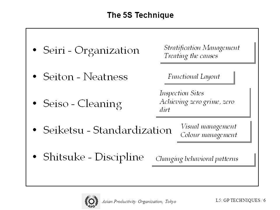L5: GP TECHNIQUES / 6 Asian Productivity Organization, Tokyo The 5S Technique
