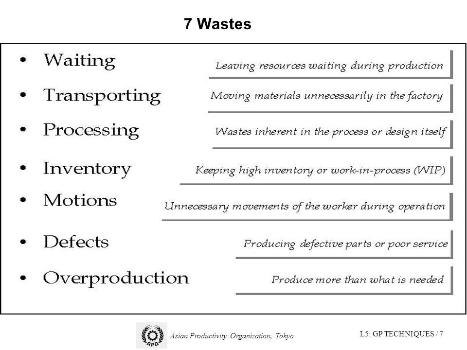 L5: GP TECHNIQUES / 7 Asian Productivity Organization, Tokyo 7 Wastes
