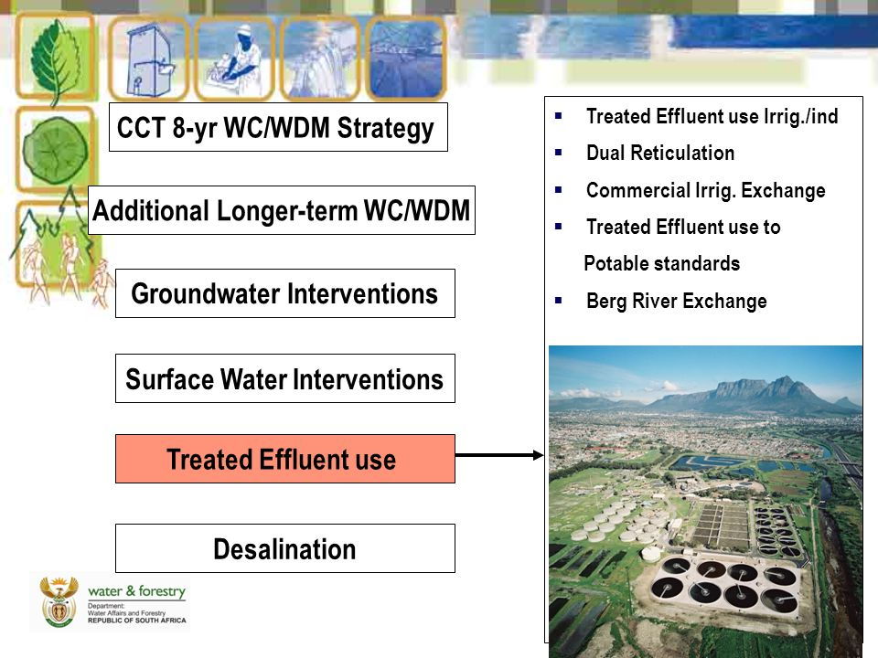 CCT 8-yr WC/WDM Strategy Additional Longer-term WC/WDM Groundwater Interventions Surface Water Interventions Treated Effluent use Desalination  Treated Effluent use Irrig./ind  Dual Reticulation  Commercial Irrig.