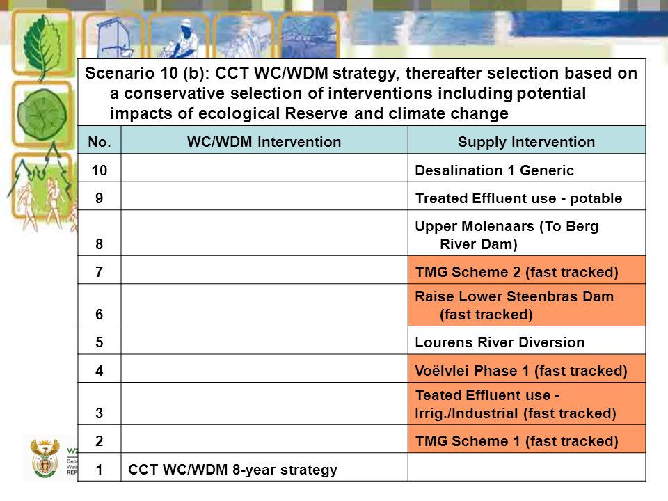 Scenario 10 (b): CCT WC/WDM strategy, thereafter selection based on a conservative selection of interventions including potential impacts of ecological Reserve and climate change No.WC/WDM InterventionSupply Intervention 10 Desalination 1 Generic 9 Treated Effluent use - potable 8 Upper Molenaars (To Berg River Dam) 7 TMG Scheme 2 (fast tracked) 6 Raise Lower Steenbras Dam (fast tracked) 5 Lourens River Diversion 4 Voëlvlei Phase 1 (fast tracked) 3 Teated Effluent use - Irrig./Industrial (fast tracked) 2 TMG Scheme 1 (fast tracked) 1CCT WC/WDM 8-year strategy