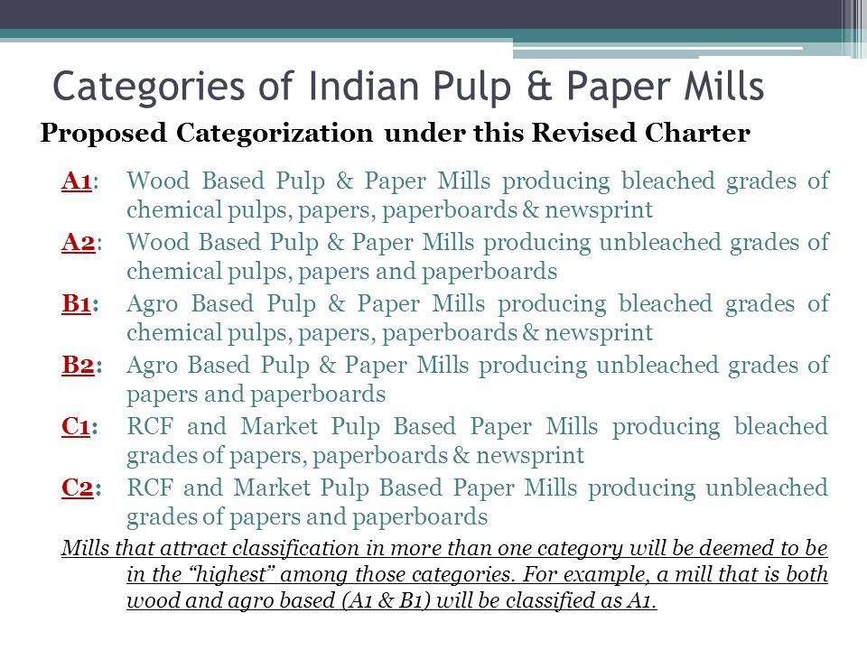 Boiler Capacity Control Equipmnt Existing Norms (mg/Nm 3 ) Proposed Norms (mg/Nm 3 ) Remarks 15tph & above ESP SPM:150 H 2 S:10 So x :Not Defined Nox:Not Defined SPM: 150 (Boi lers set up before 2008) SPM:100 (Boi lers set up after 2008) H 2 S:10 Norms for a Chemical Recovery Boiler & lime kiln will be same as that for a Power Boiler with capacity >15 tph For boilers <15 tph Multi Cyclone SPM:600 (10- 15tph) SPM:800 (<10 tph) H2S:Not Defined SPM :600 H2S: 10 Proposed Stack Emission Norms NOX & SOx has already been notified under National Ambient Air Quality Standards.