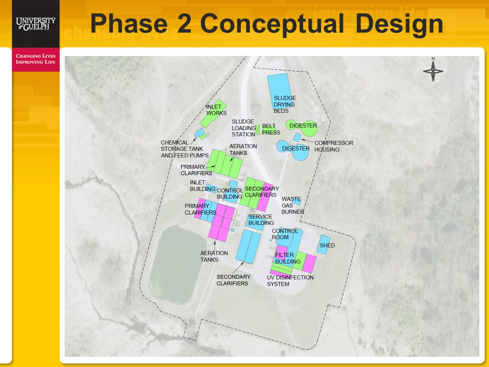 Phase 2 Conceptual Design
