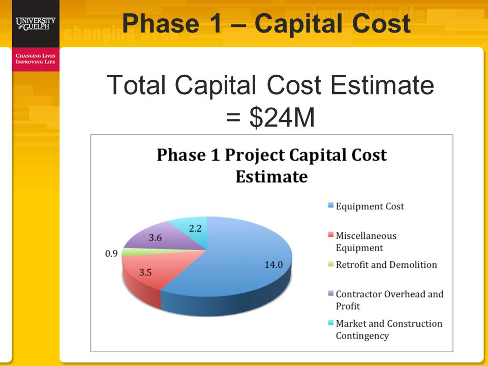 Total Capital Cost Estimate = $24M Phase 1 – Capital Cost