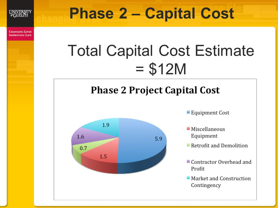 Total Capital Cost Estimate = $12M Phase 2 – Capital Cost