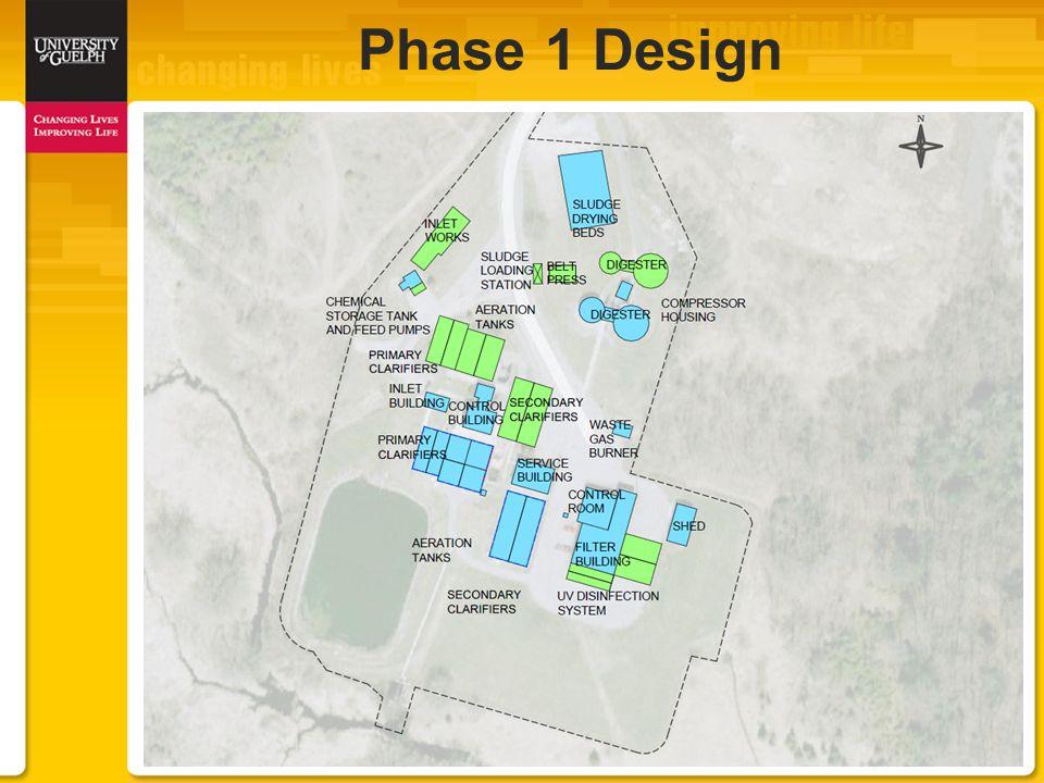 Phase 1 Design