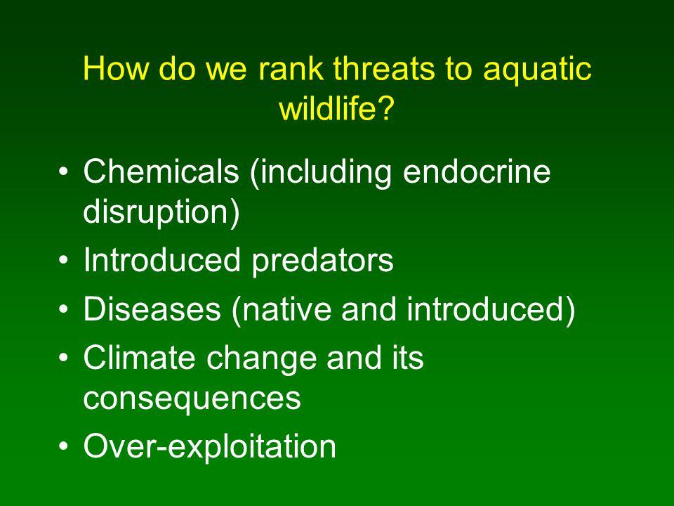How do we rank threats to aquatic wildlife.