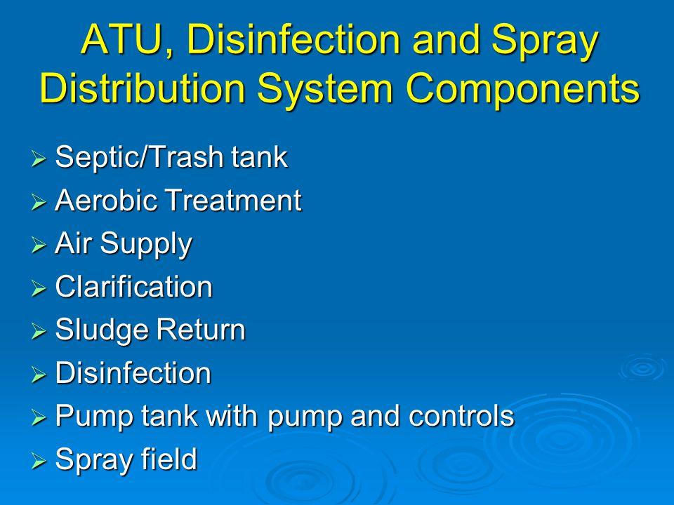 ATU, Disinfection and Spray Distribution System Components  Septic/Trash tank  Aerobic Treatment  Air Supply  Clarification  Sludge Return  Disi