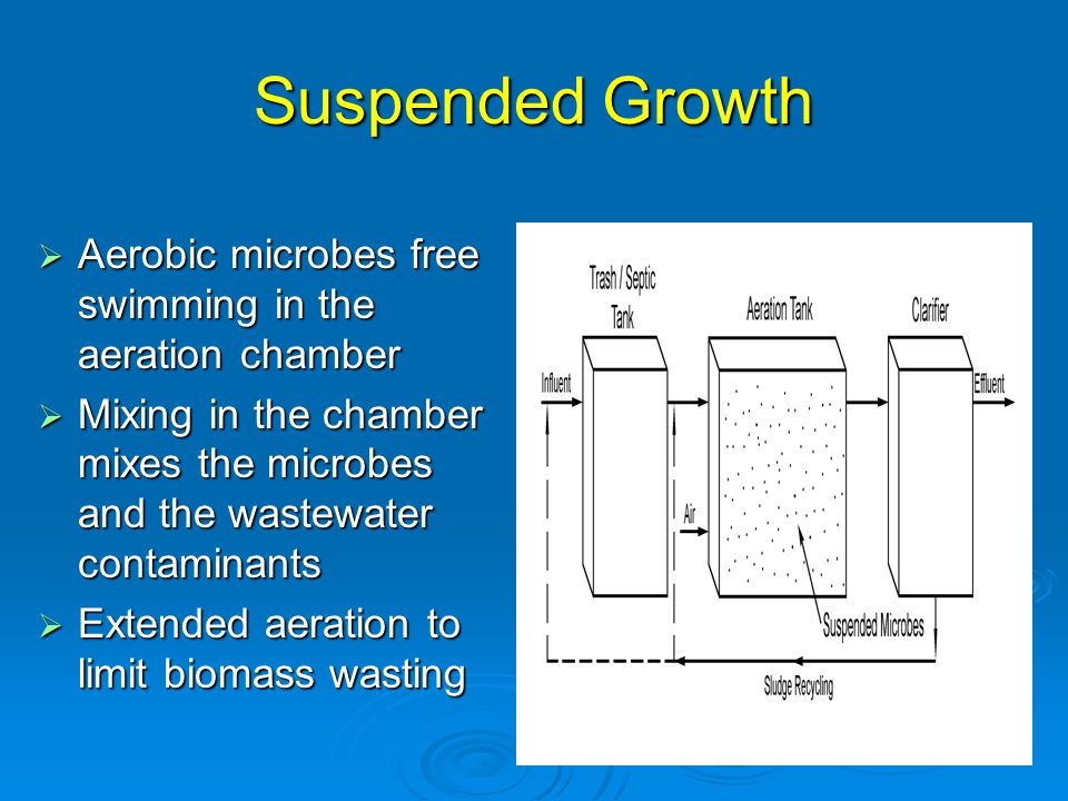 Suspended Growth  Aerobic microbes free swimming in the aeration chamber  Mixing in the chamber mixes the microbes and the wastewater contaminants 