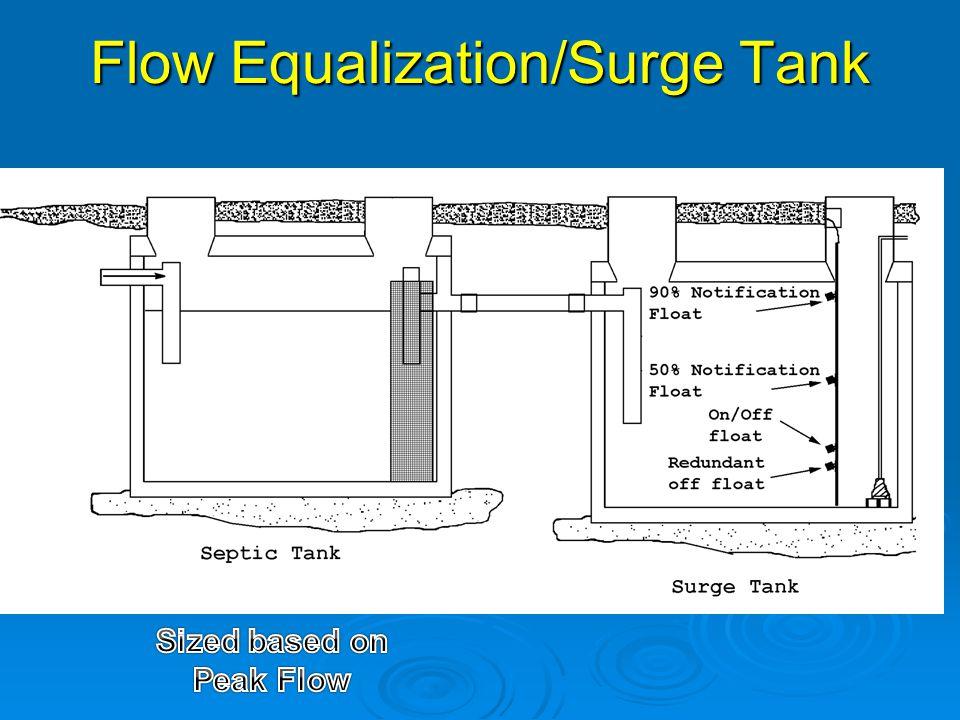 Flow Equalization/Surge Tank