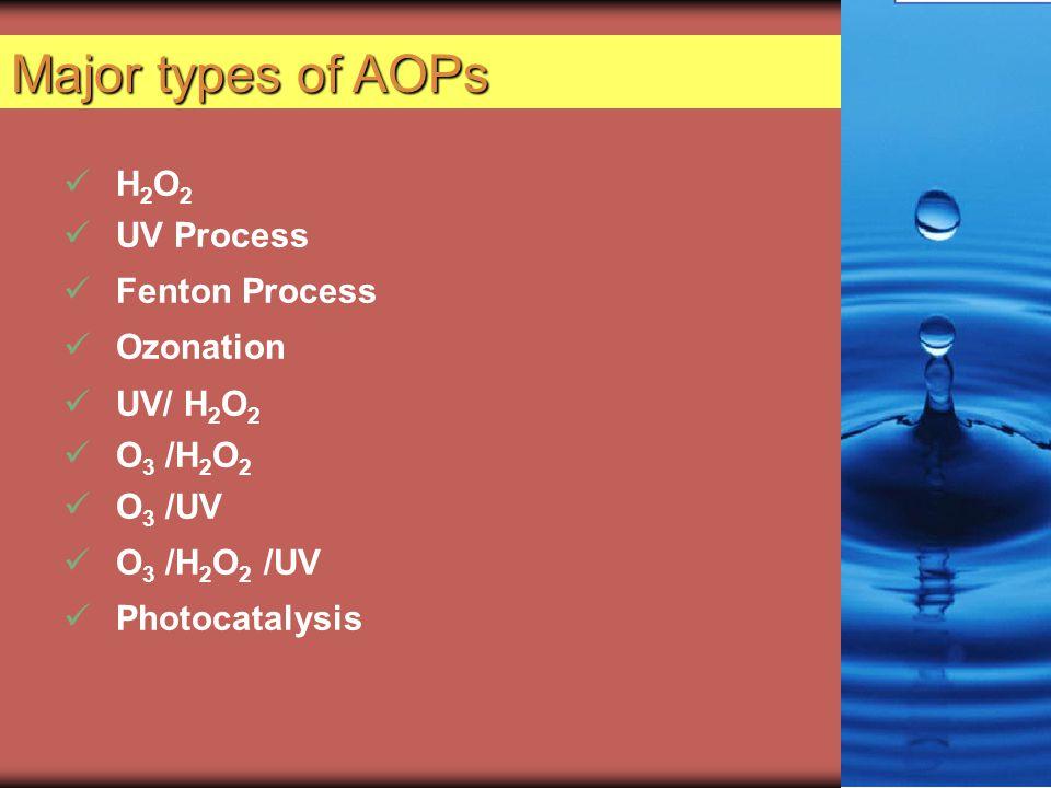 Major types of AOPs H 2 O 2 UV Process Fenton Process Ozonation UV/ H 2 O 2 O 3 /H 2 O 2 O 3 /UV O 3 /H 2 O 2 /UV Photocatalysis