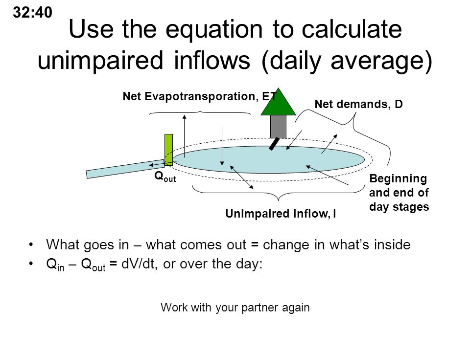 Use the equation to calculate unimpaired inflows (daily average) What goes in – what comes out = change in what's inside Q in – Q out = dV/dt, or over the day: Q in,daily ave – Q out, daily ave = Storage end of day – Storage beginning of day I – ET – Q out – D = Storage end of day – Storage beginning of day I = ET + Q out + D + Storage end of day – Storage beginning of day Net demands, D Unimpaired inflow, I Net Evapotransporation, ET Q out Beginning and end of day stages Work with your partner again 32:40