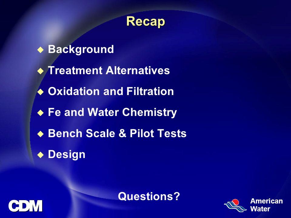 American WaterRecap u Background u Treatment Alternatives u Oxidation and Filtration u Fe and Water Chemistry u Bench Scale & Pilot Tests u Design Questions