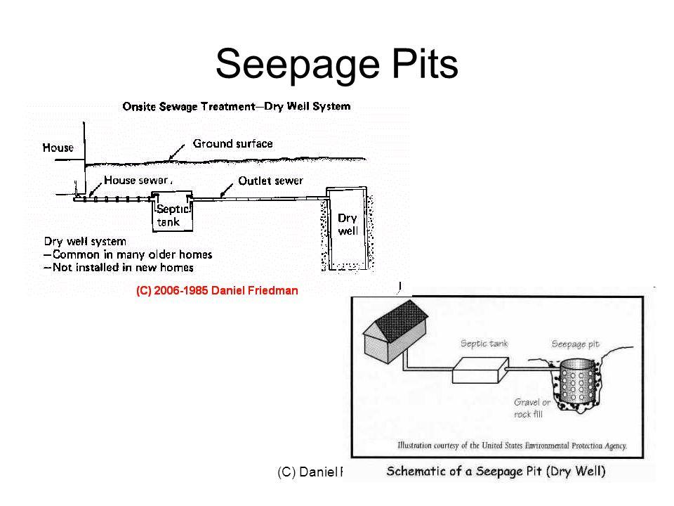 (C) Daniel Friedman10 Seepage Pits