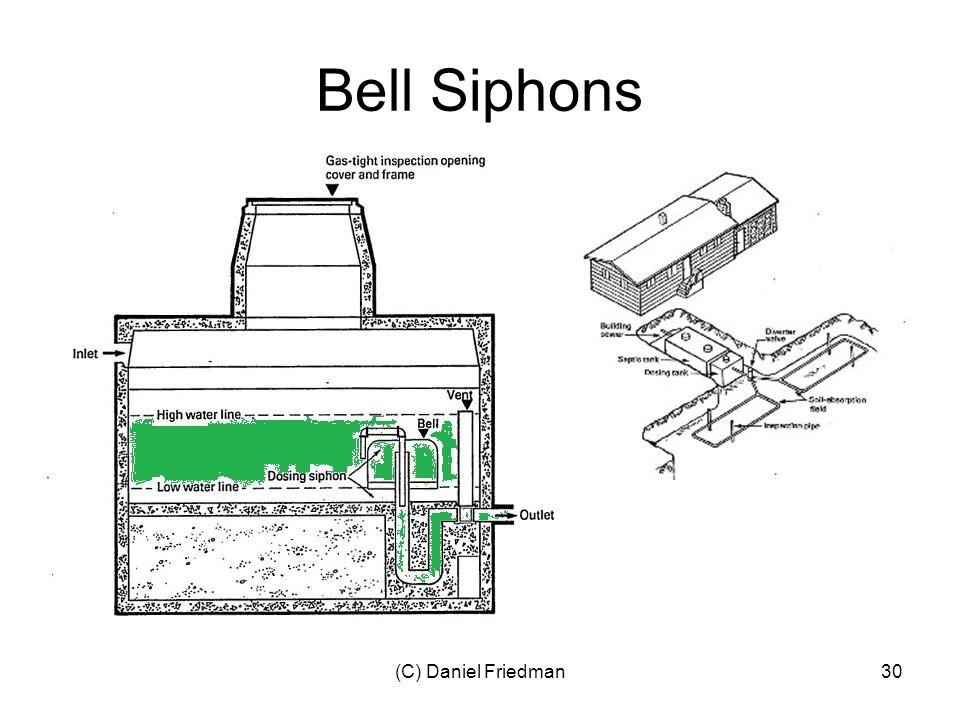 (C) Daniel Friedman30 Bell Siphons