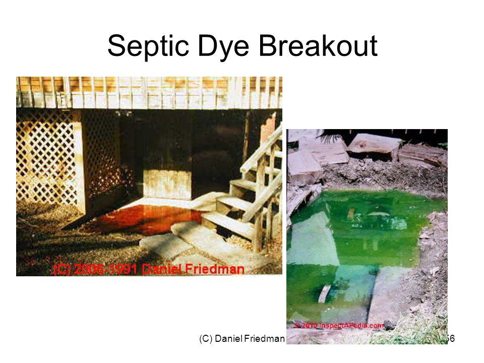 (C) Daniel Friedman56 Septic Dye Breakout