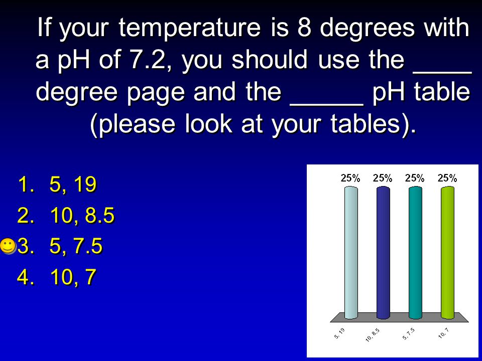If your temperature is 8 degrees with a pH of 7.2, you should use the ____ degree page and the _____ pH table (please look at your tables).
