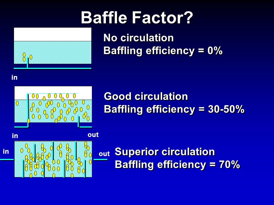 Baffle Factor.
